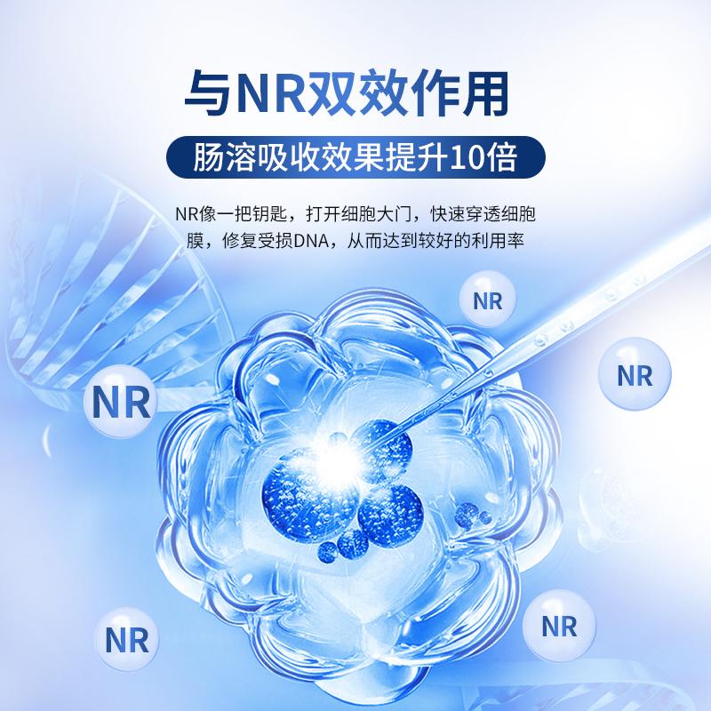 NMN价格怎么样?新用户如何购买NMN?插图(1)
